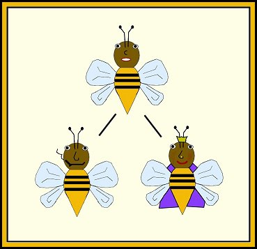 worker bee and parents